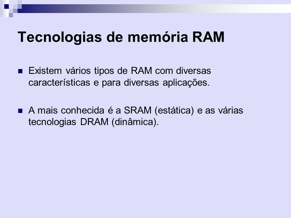 Tecnologias de memória RAM