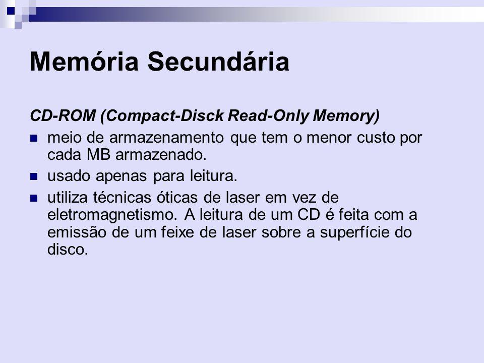 Memória Secundária CD-ROM (Compact-Disck Read-Only Memory)