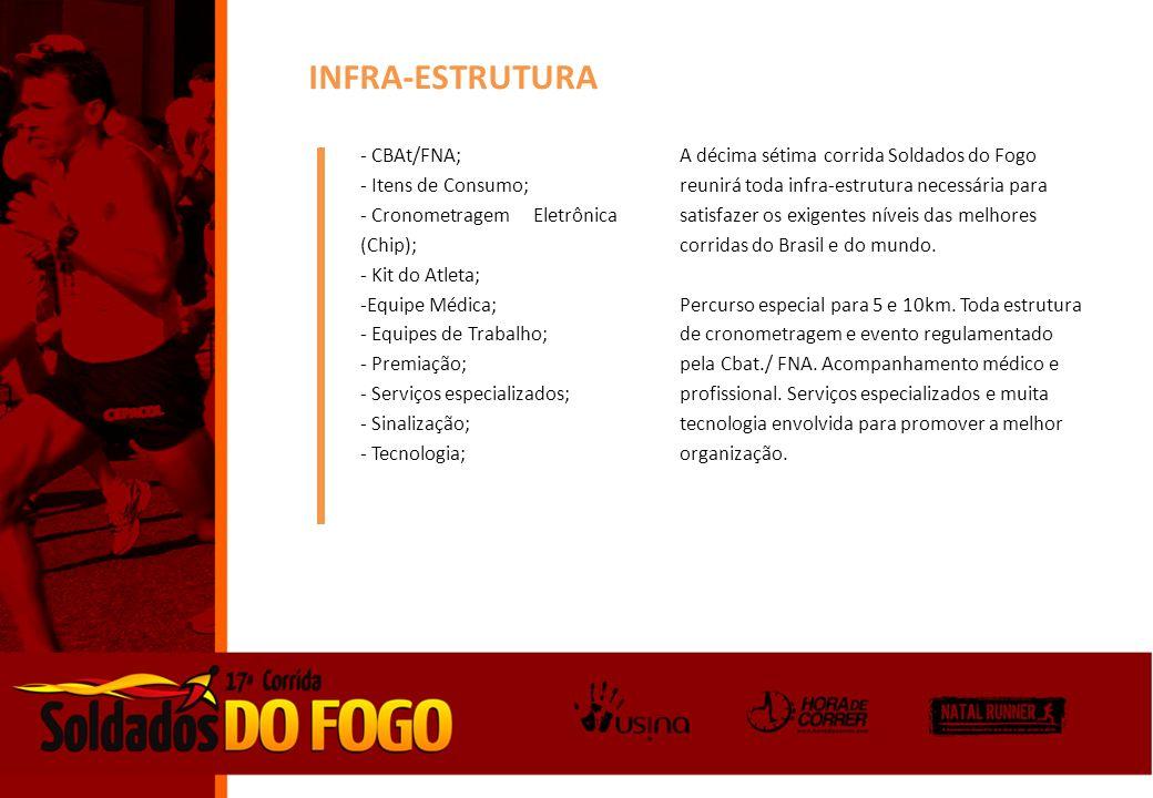 INFRA-ESTRUTURA - CBAt/FNA; - Itens de Consumo;