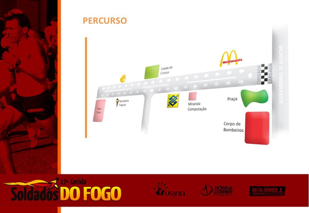 PERCURSO