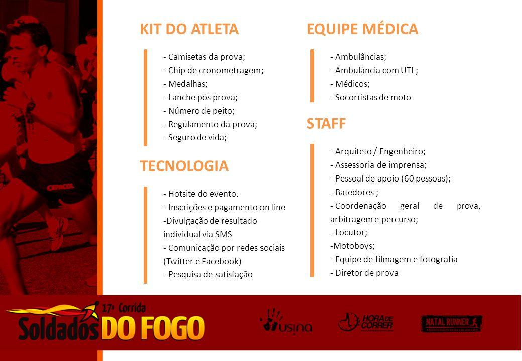 KIT DO ATLETA EQUIPE MÉDICA STAFF TECNOLOGIA - Camisetas da prova;