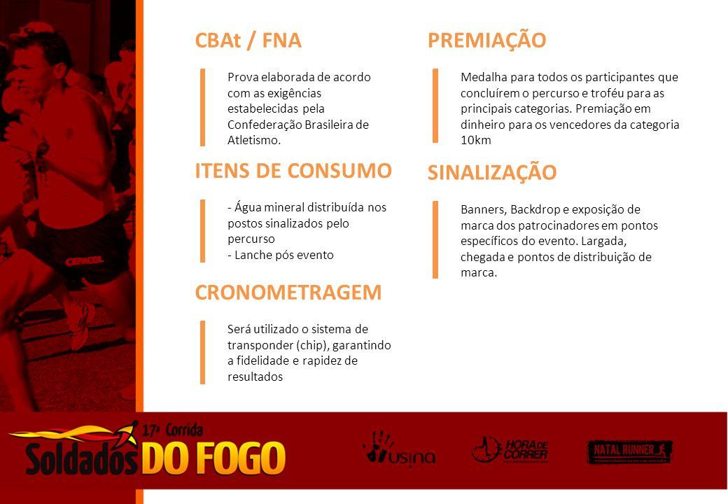 CBAt / FNA PREMIAÇÃO ITENS DE CONSUMO SINALIZAÇÃO CRONOMETRAGEM