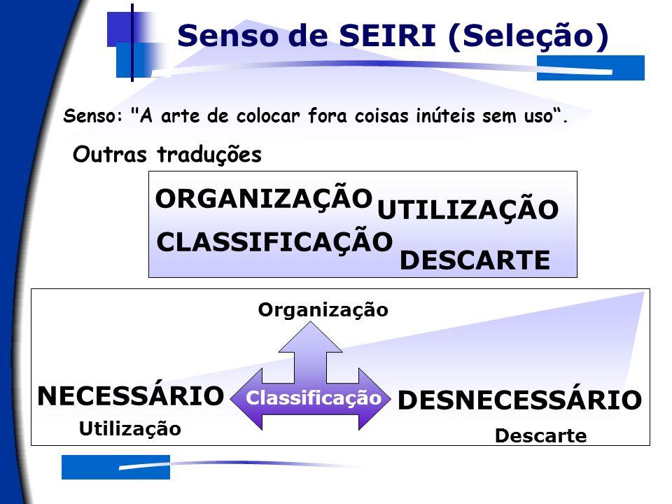 ORGANIZAÇÃO UTILIZAÇÃO CLASSIFICAÇÃO DESCARTE NECESSÁRIO DESNECESSÁRIO
