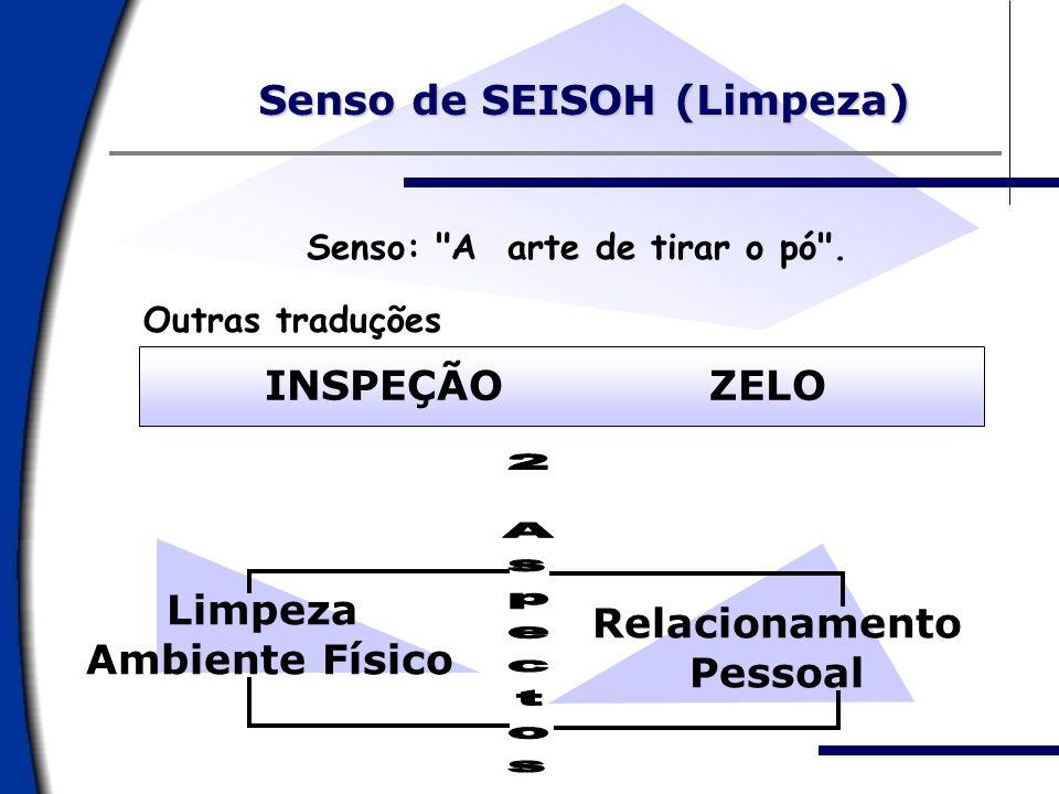 Senso de SEISOH (Limpeza) Senso: A arte de tirar o pó .