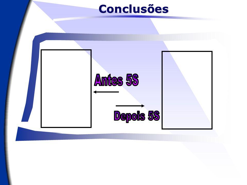Conclusões Antes 5S Depois 5S