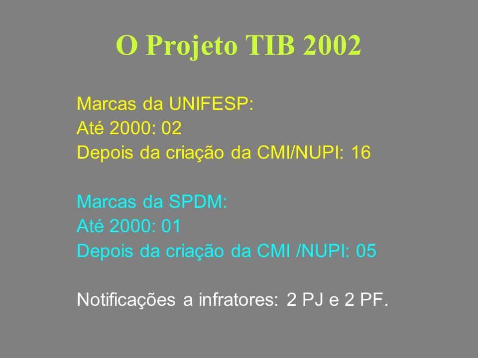 O Projeto TIB 2002 Marcas da UNIFESP: Até 2000: 02