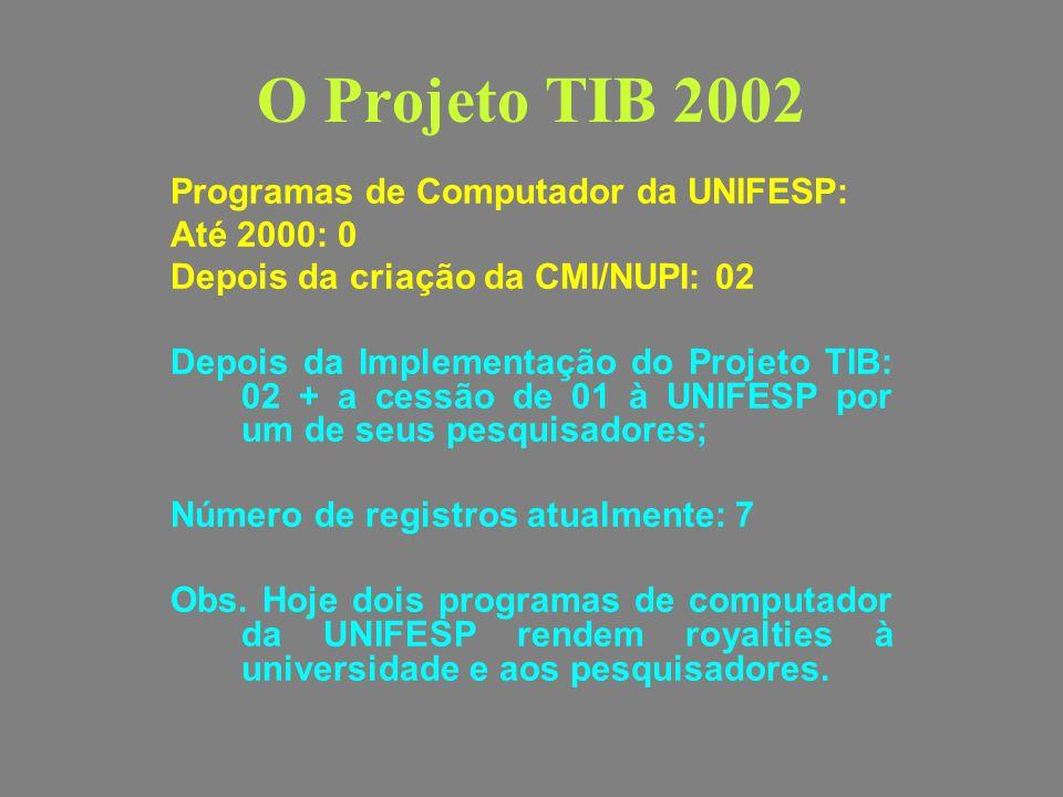 O Projeto TIB 2002 Programas de Computador da UNIFESP: Até 2000: 0