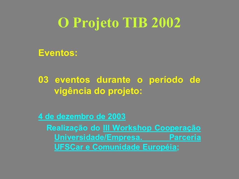 O Projeto TIB 2002 Eventos: 03 eventos durante o período de vigência do projeto: 4 de dezembro de 2003.