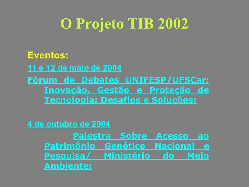 O Projeto TIB 2002 Eventos: 11 e 12 de maio de 2004
