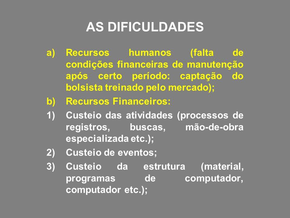 AS DIFICULDADES Recursos humanos (falta de condições financeiras de manutenção após certo período: captação do bolsista treinado pelo mercado);