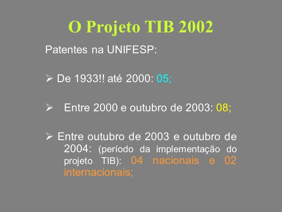 O Projeto TIB 2002 Patentes na UNIFESP:  De 1933!! até 2000: 05;