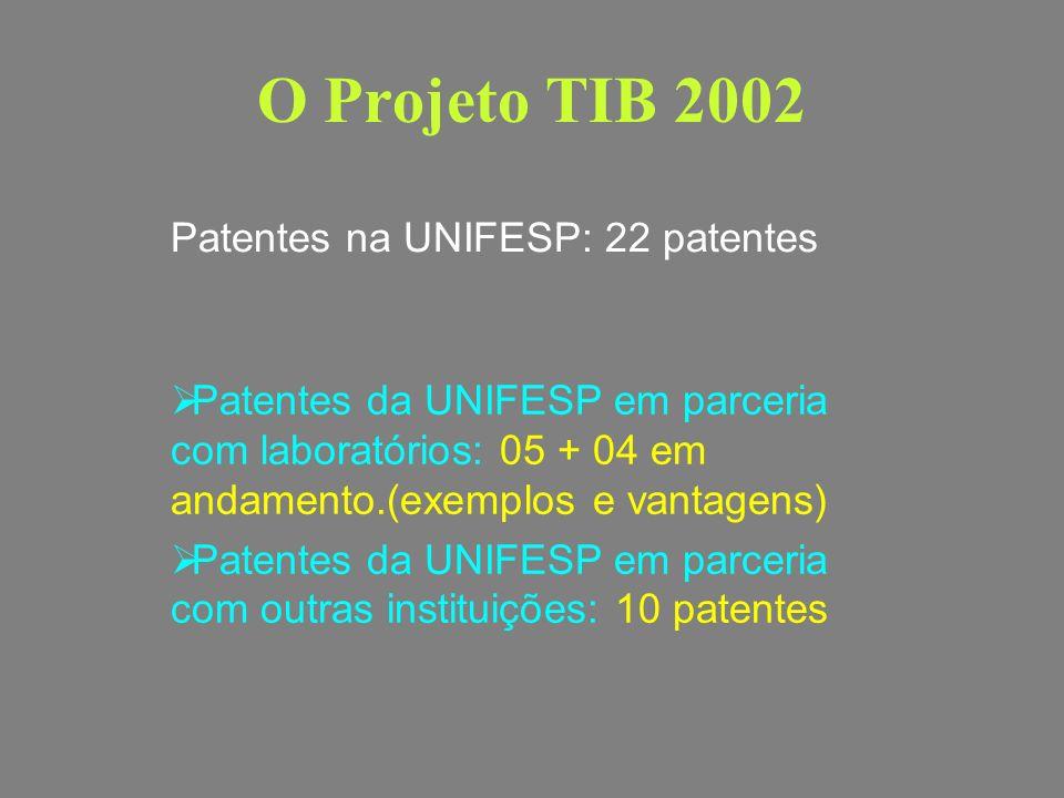 Patentes na UNIFESP: 22 patentes