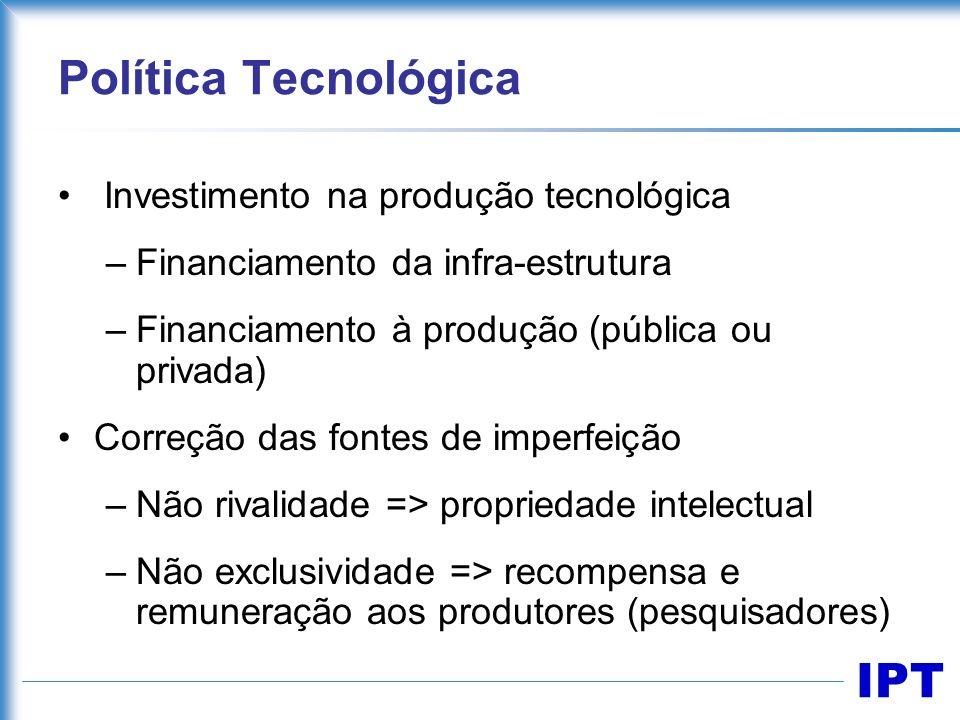 Política Tecnológica Investimento na produção tecnológica