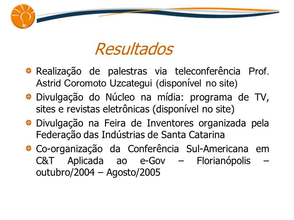 Resultados Realização de palestras via teleconferência Prof. Astrid Coromoto Uzcategui (disponível no site)