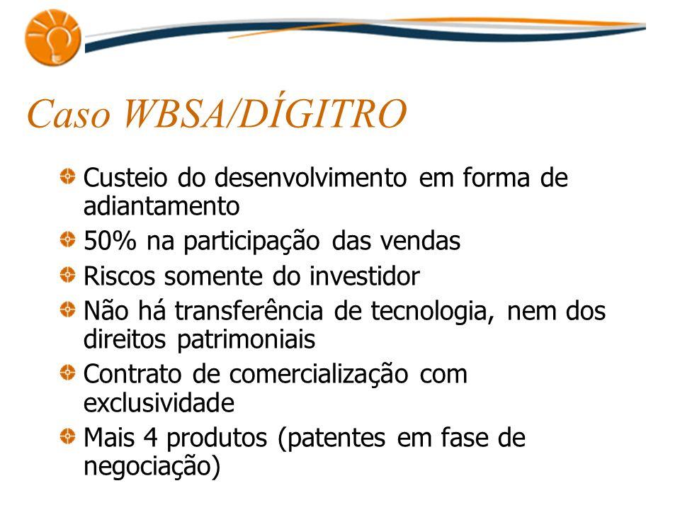 Caso WBSA/DÍGITRO Custeio do desenvolvimento em forma de adiantamento