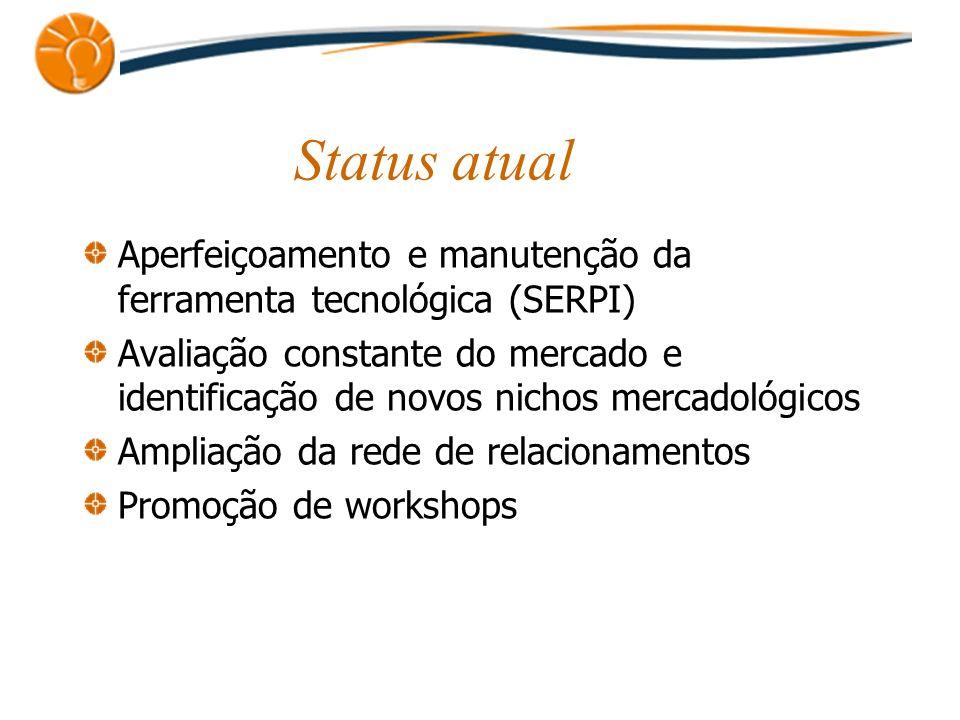 Status atualAperfeiçoamento e manutenção da ferramenta tecnológica (SERPI)