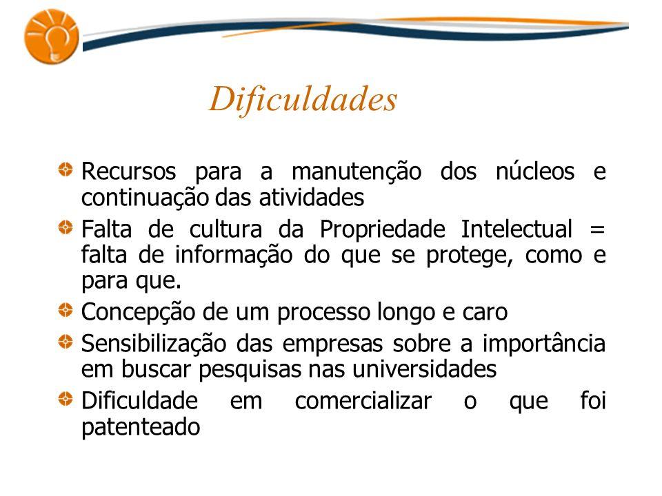 Dificuldades Recursos para a manutenção dos núcleos e continuação das atividades.