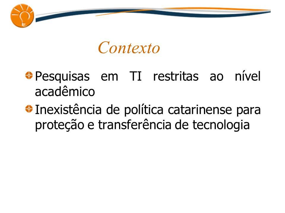 Contexto Pesquisas em TI restritas ao nível acadêmico