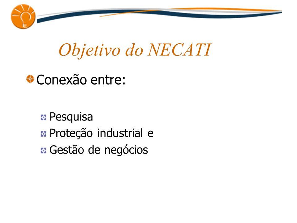 Objetivo do NECATI Conexão entre: Pesquisa Proteção industrial e