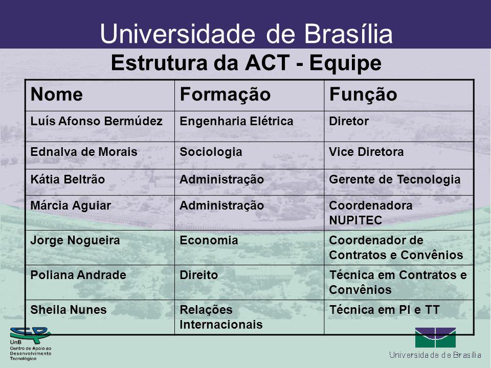 Universidade de Brasília Estrutura da ACT - Equipe