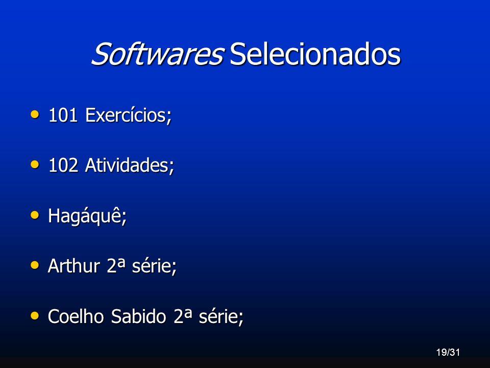 Softwares Selecionados