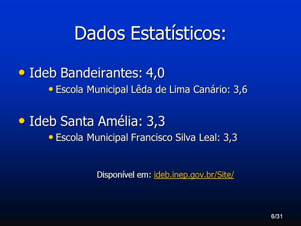 Disponível em: ideb.inep.gov.br/Site/