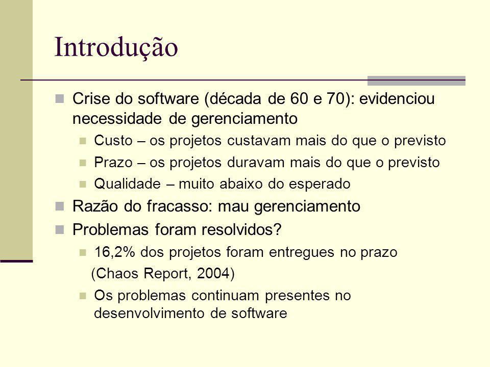 Introdução Crise do software (década de 60 e 70): evidenciou necessidade de gerenciamento. Custo – os projetos custavam mais do que o previsto.