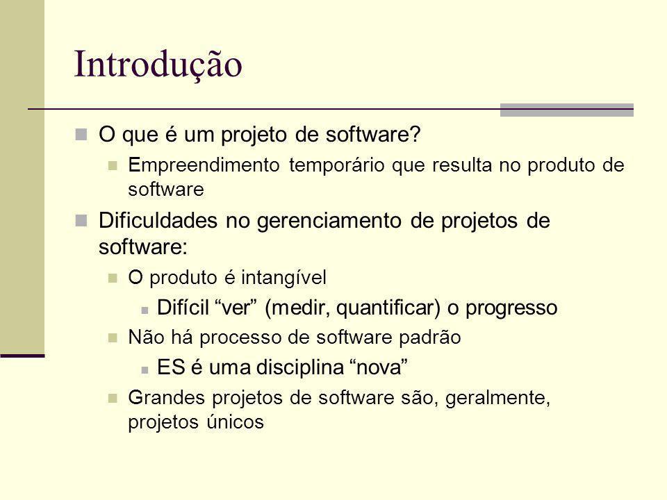 Introdução O que é um projeto de software