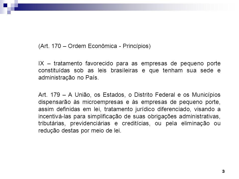 (Art. 170 – Ordem Econômica - Princípios)