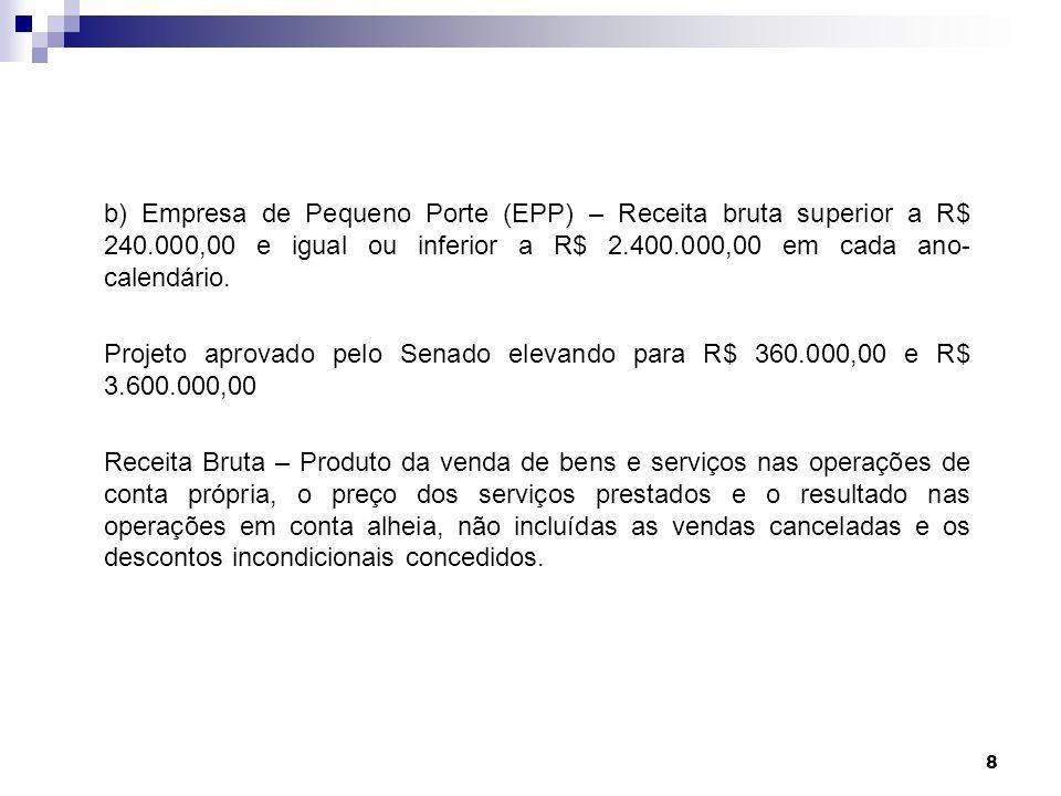 b) Empresa de Pequeno Porte (EPP) – Receita bruta superior a R$ 240