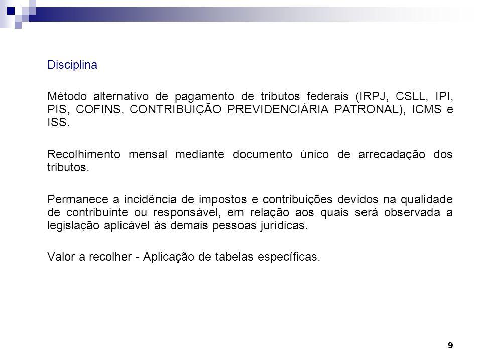 Disciplina Método alternativo de pagamento de tributos federais (IRPJ, CSLL, IPI, PIS, COFINS, CONTRIBUIÇÃO PREVIDENCIÁRIA PATRONAL), ICMS e ISS.