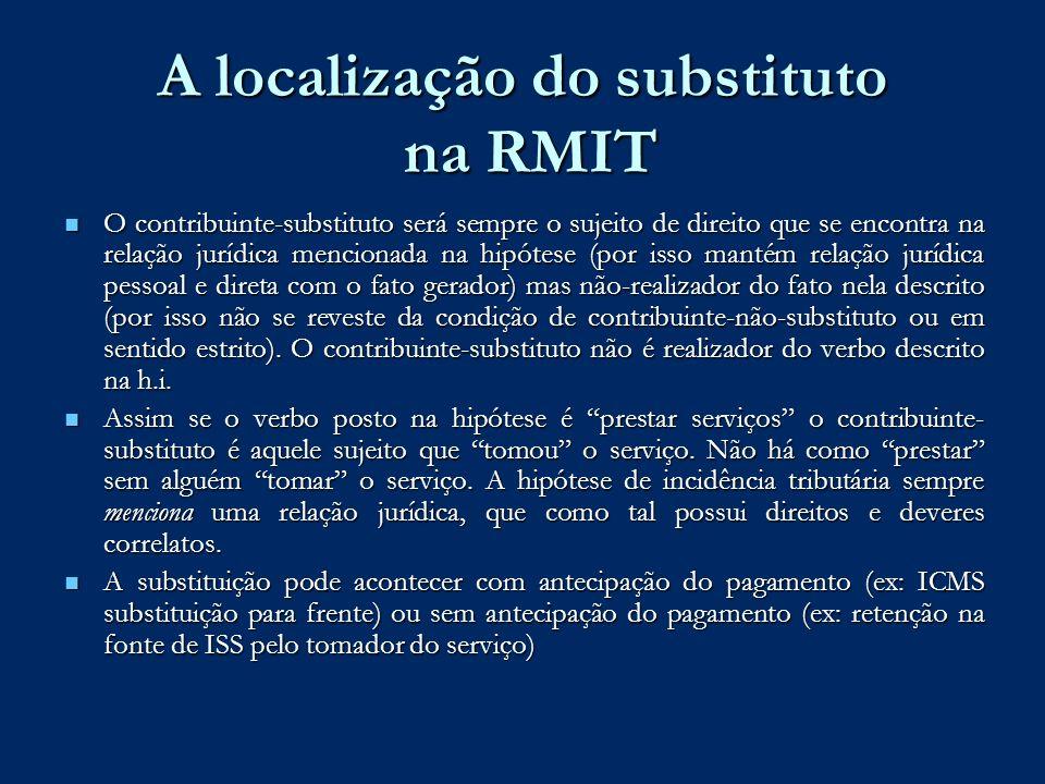 A localização do substituto na RMIT
