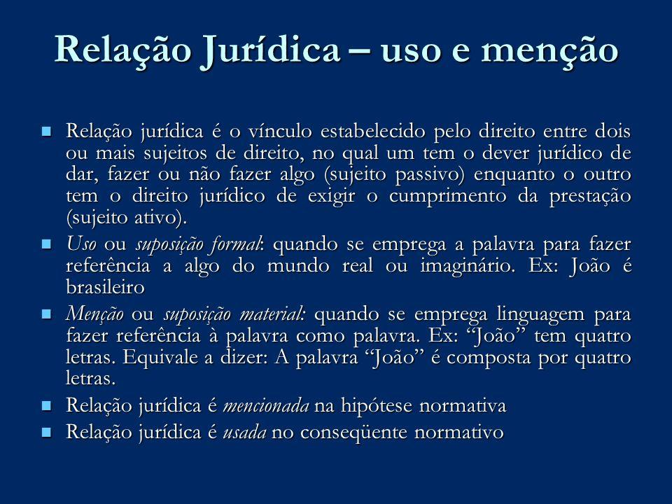 Relação Jurídica – uso e menção