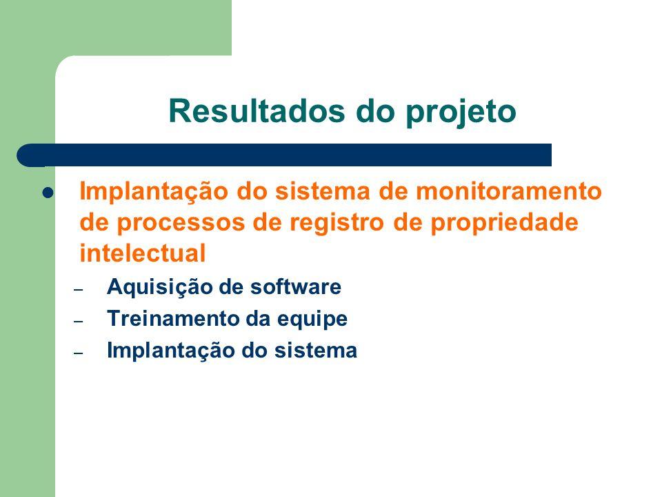 Resultados do projetoImplantação do sistema de monitoramento de processos de registro de propriedade intelectual.