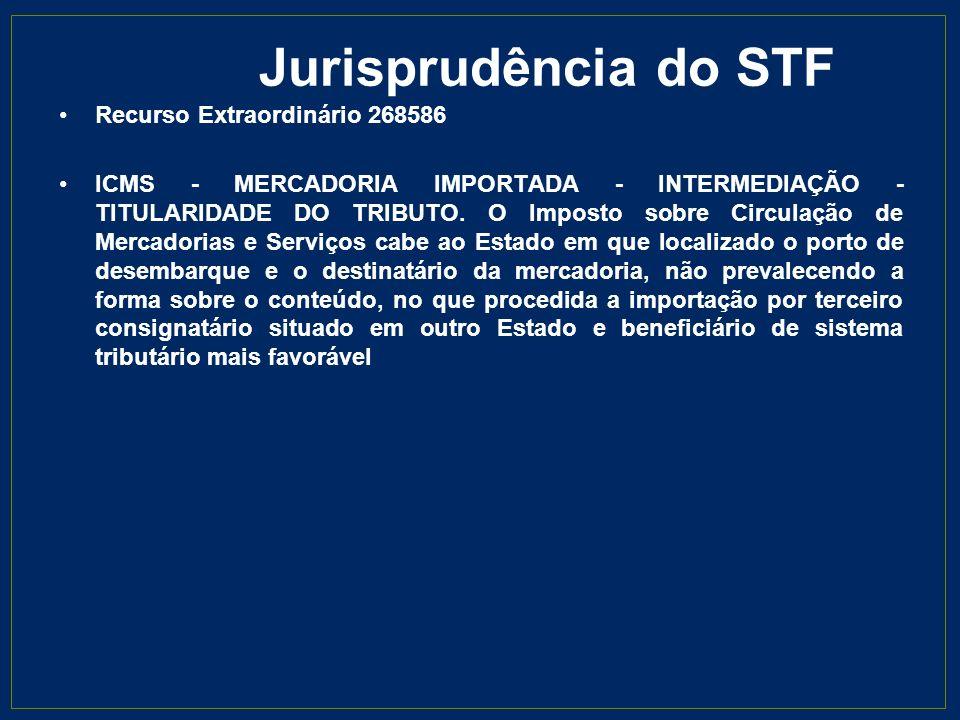 Jurisprudência do STF Recurso Extraordinário 268586