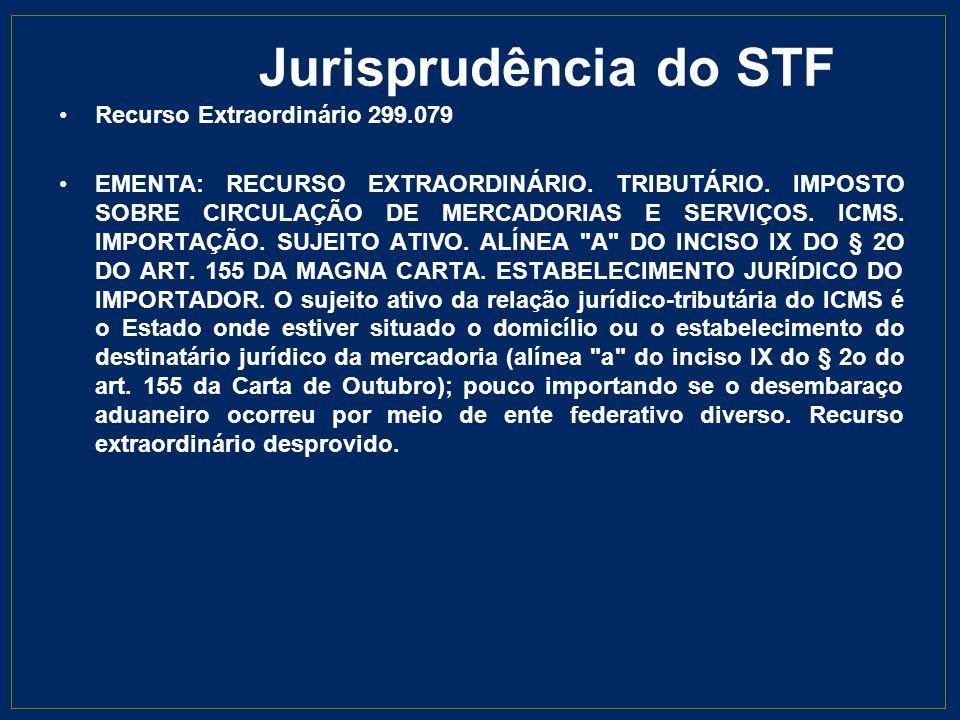Jurisprudência do STF Recurso Extraordinário 299.079