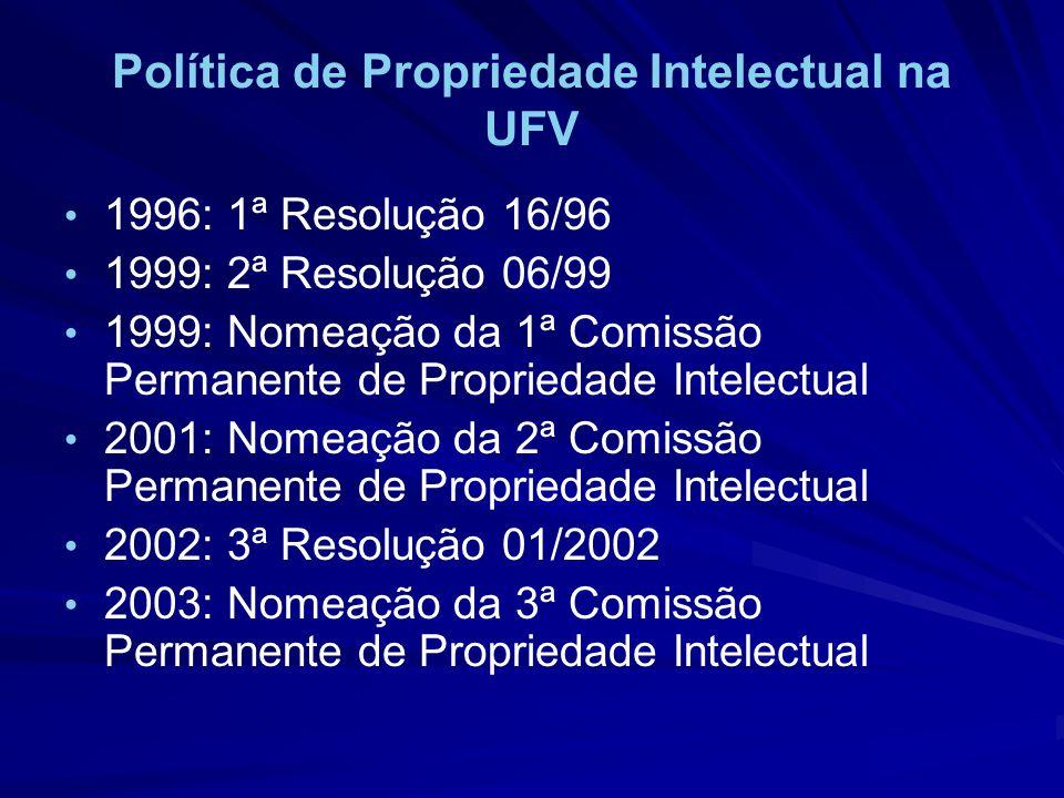 Política de Propriedade Intelectual na UFV