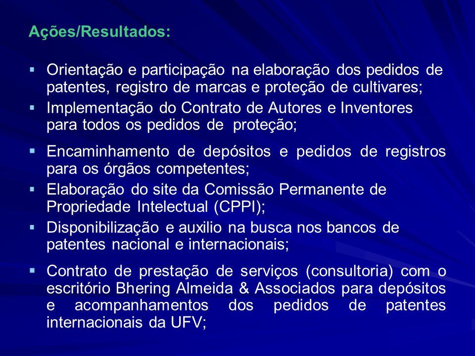 Ações/Resultados: Orientação e participação na elaboração dos pedidos de patentes, registro de marcas e proteção de cultivares;