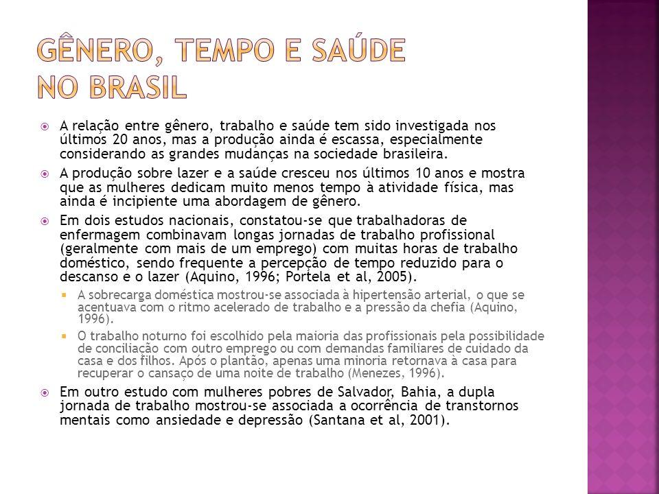 GÊNERO, TEMPO E SAÚDE NO BRASIL