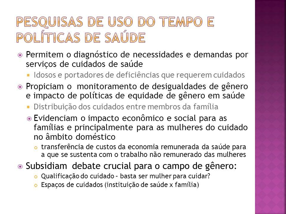PESQUISAS DE USO DO TEMPO E POLÍTICAS DE SAÚDE