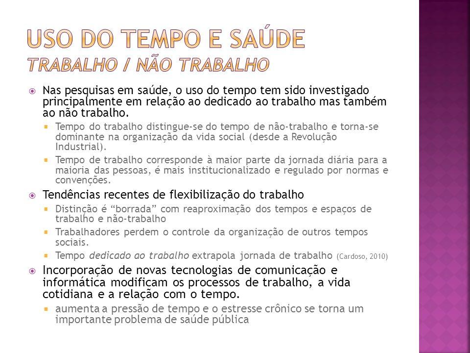 USO DO TEMPO E SAÚDE TRABALHO / NÃO TRABALHO