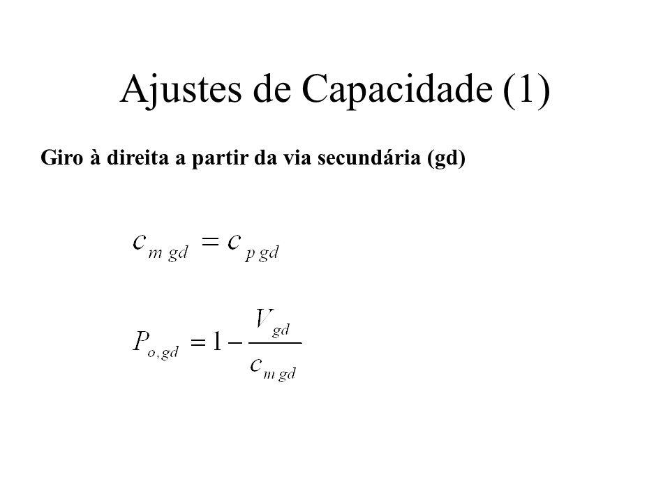 Ajustes de Capacidade (1)