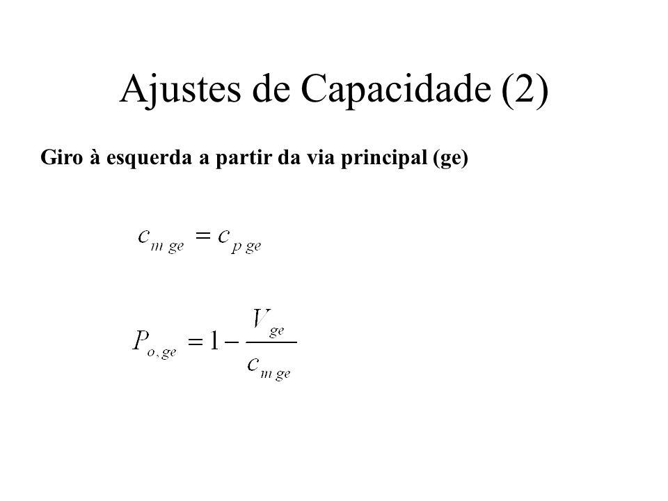 Ajustes de Capacidade (2)