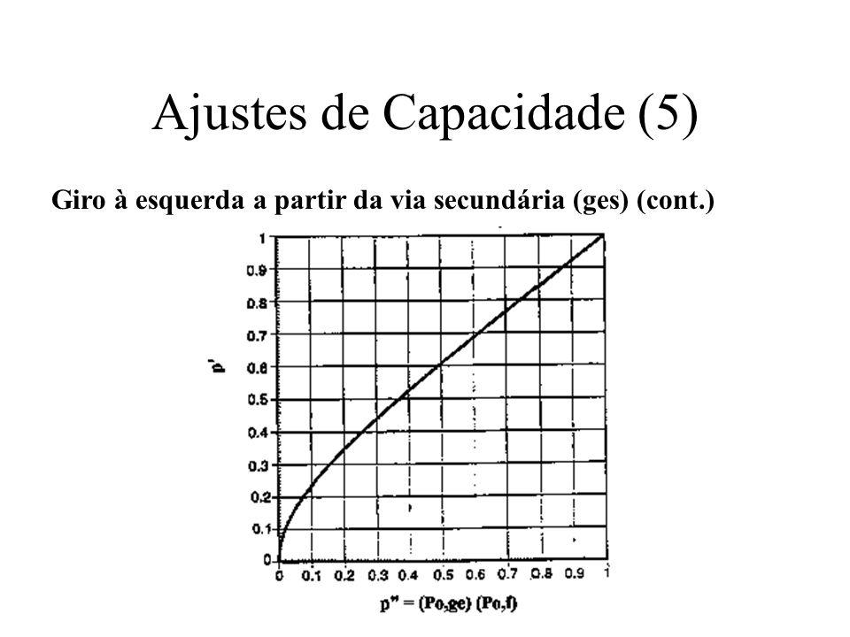Ajustes de Capacidade (5)