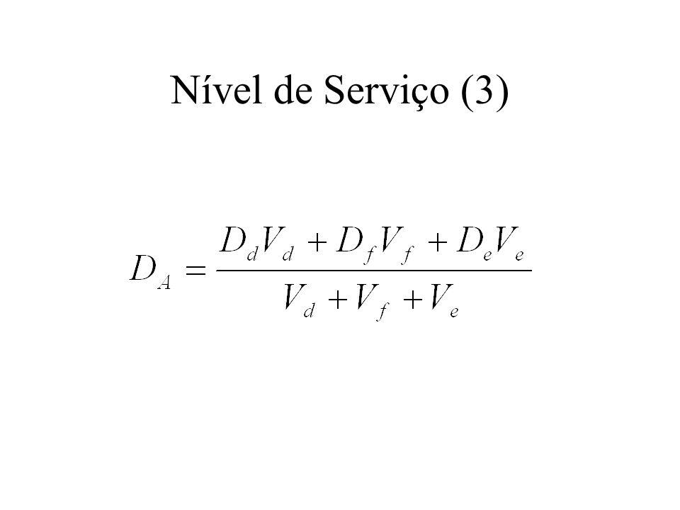 Nível de Serviço (3)