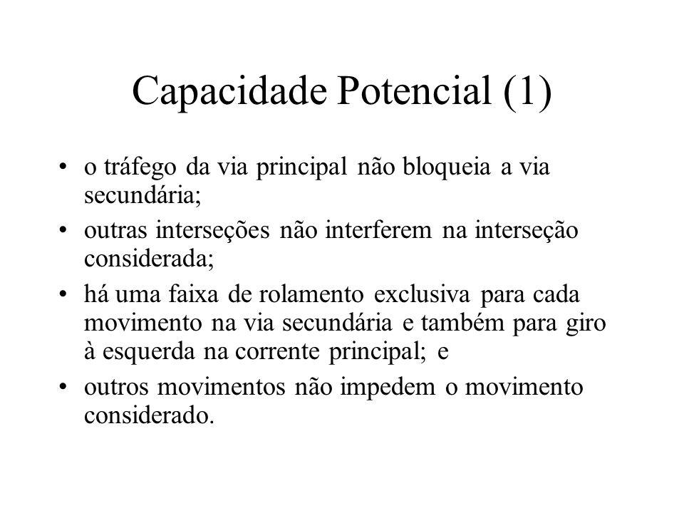 Capacidade Potencial (1)