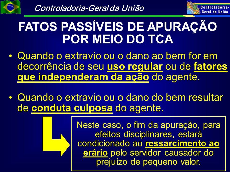 FATOS PASSÍVEIS DE APURAÇÃO POR MEIO DO TCA