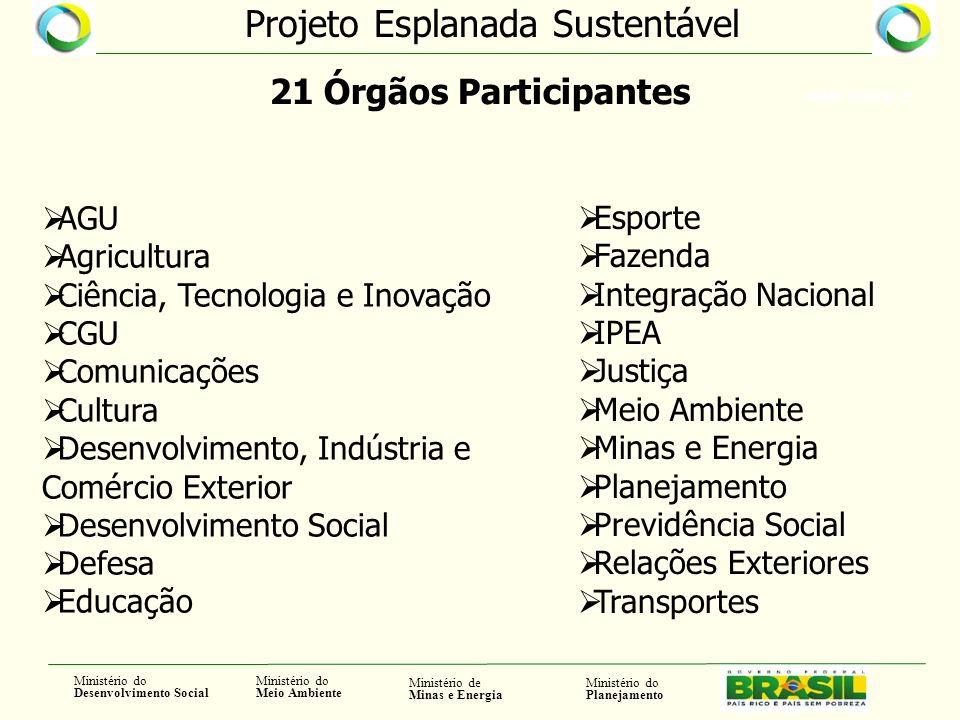 21 Órgãos Participantes AGU Agricultura Ciência, Tecnologia e Inovação