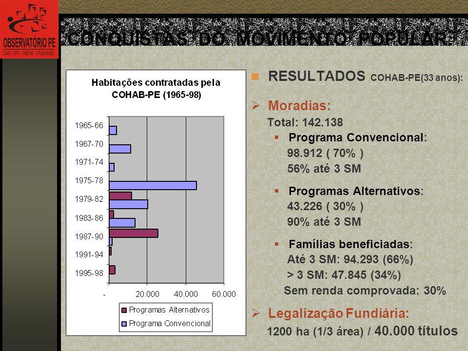 CONQUISTAS DO MOVIMENTO POPULAR: