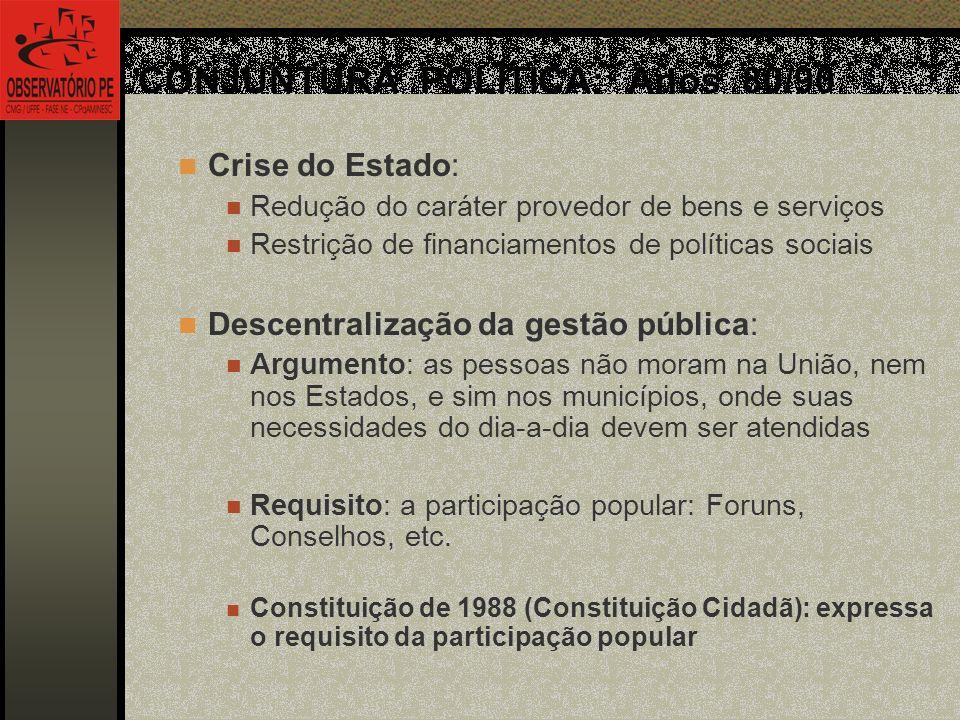 CONJUNTURA POLÍTICA: Anos 80/90